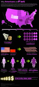 fat-americans-infographic